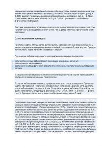 Прополан ЭДАС–150 для повышения иммунитета